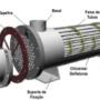 Trocador de calor preço (1)